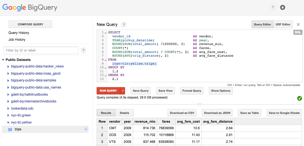 Outfit7 - Big data challenges: Why we use BigQuery at Outfit7